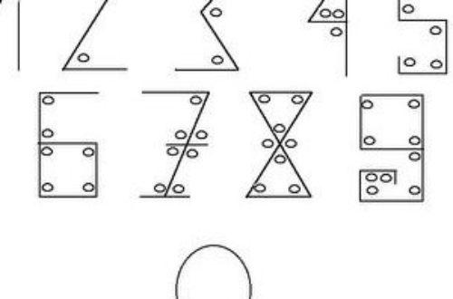 Article : Comment comprendre les chiffres arabes?
